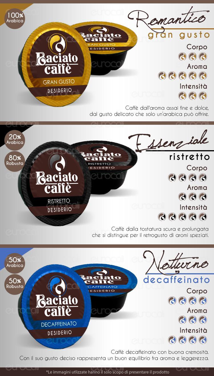 Macchine compatibili con cialde nespresso
