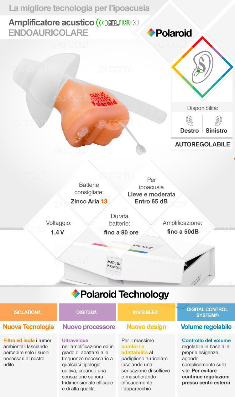 Apparecchio Acustico Polaroid Amplificatore Digital micro 3D