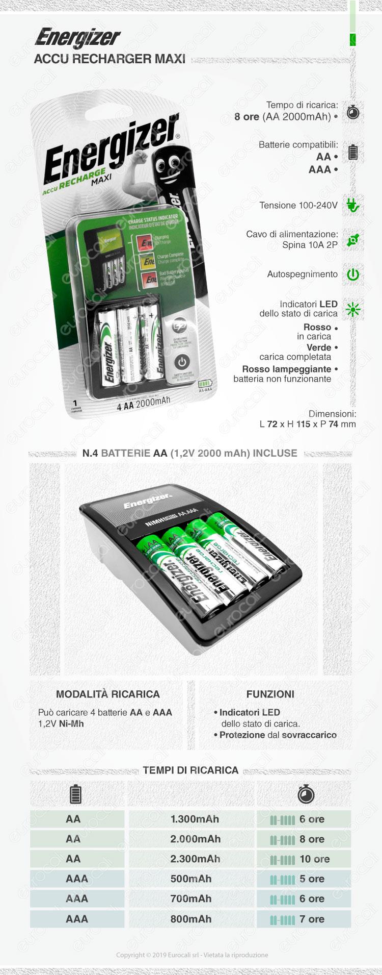caricabatterie energizer accu recharge maxi