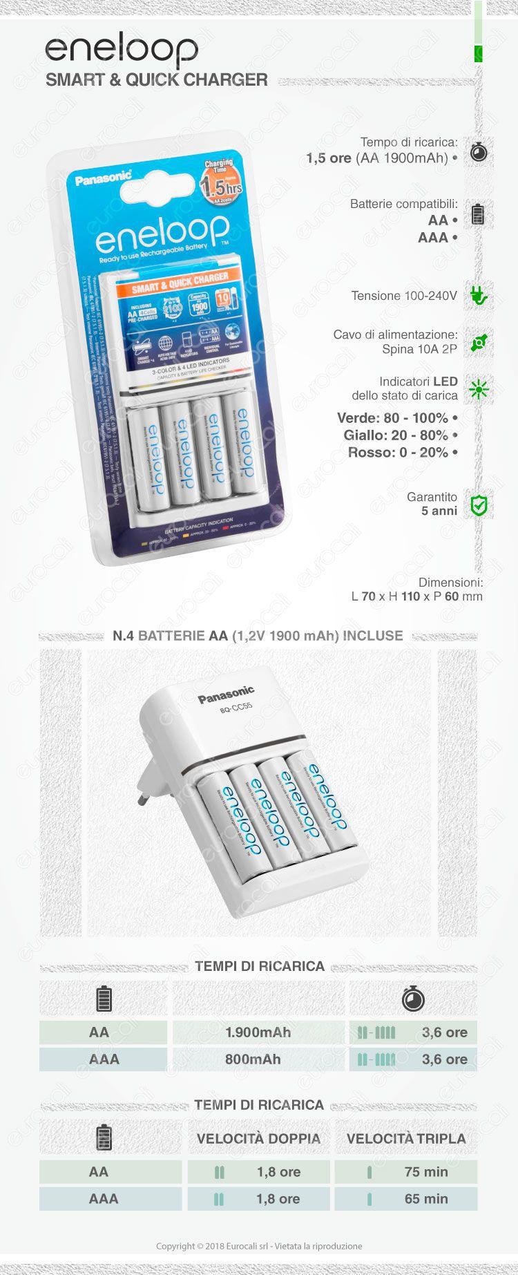 caricabatterie panasonic eneloop
