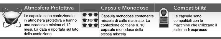 descrizione bialetti capsule caffè