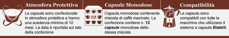 descrizione_bialetti