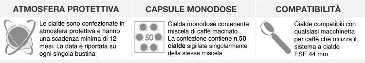 descrizione borbone cialde caffè