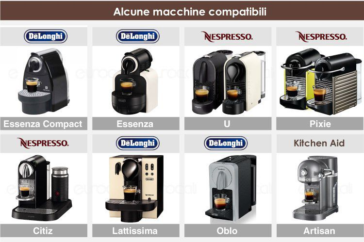 macchine compatibili nespresso