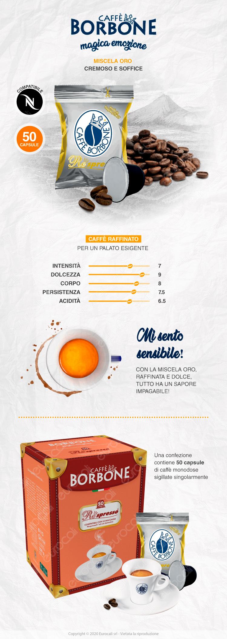 Capsule Caffè Borbone Nespresso