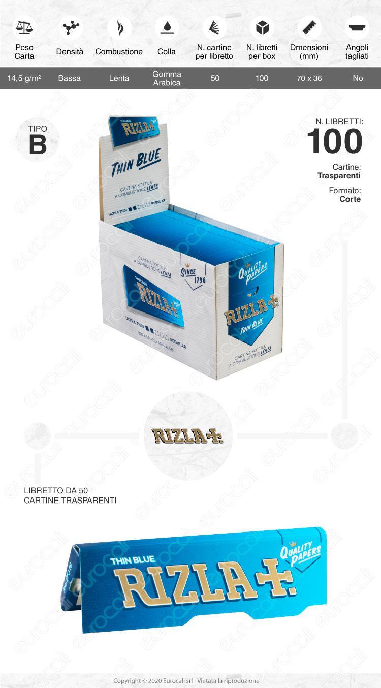 Cartine Rizla Blu corte