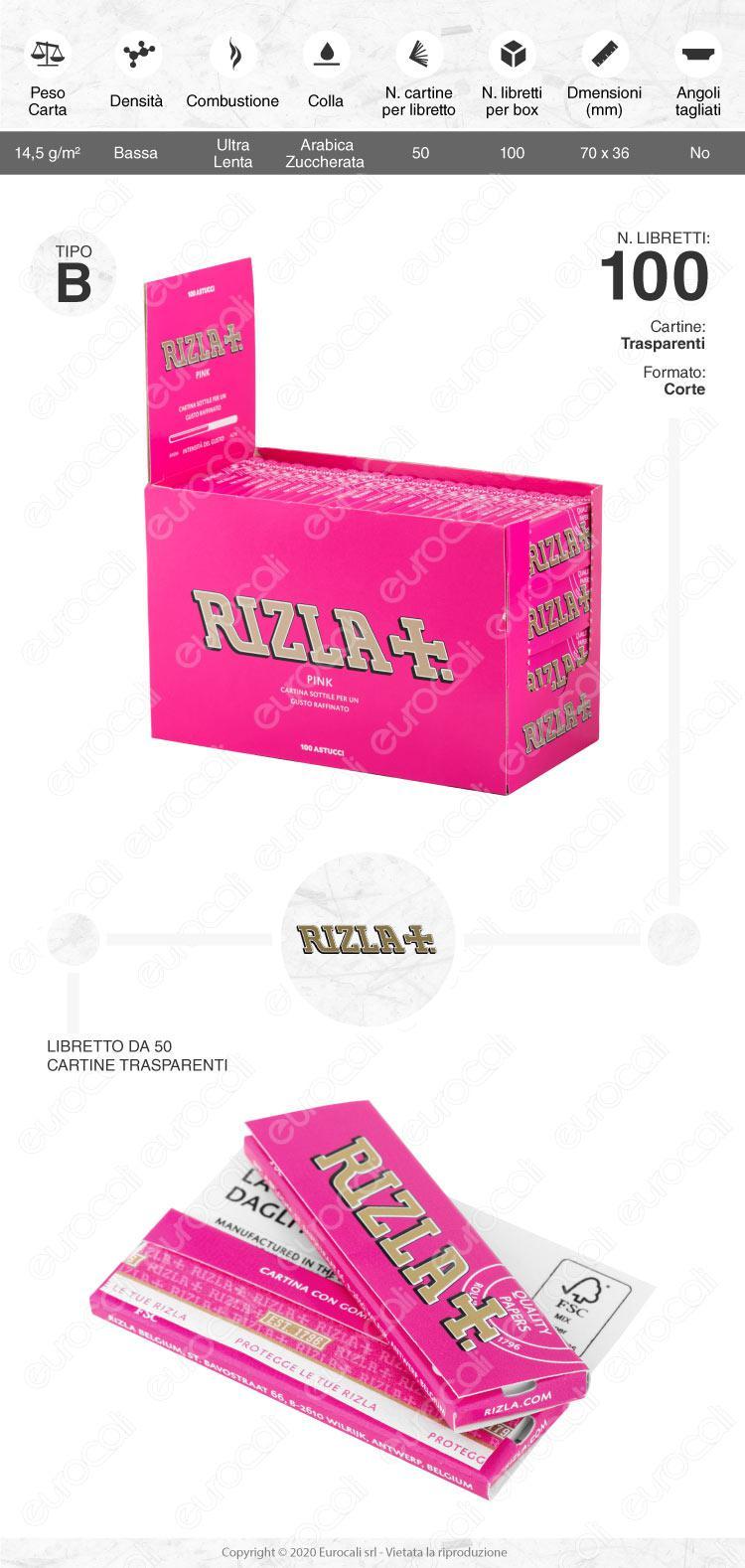 Cartine Rizla Pink corte