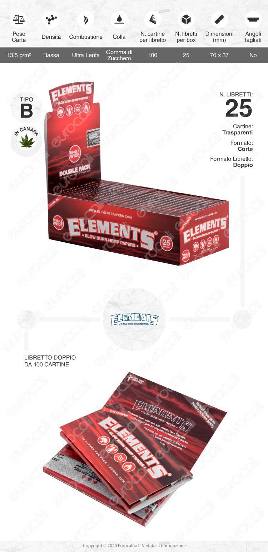 Cartine Elements Corte Doppie