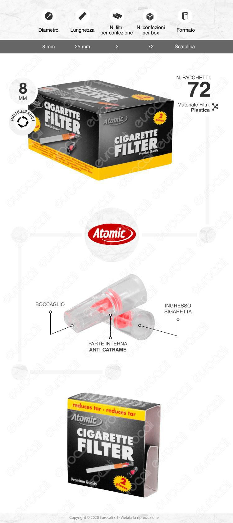 Atomic Filter Eco Pack