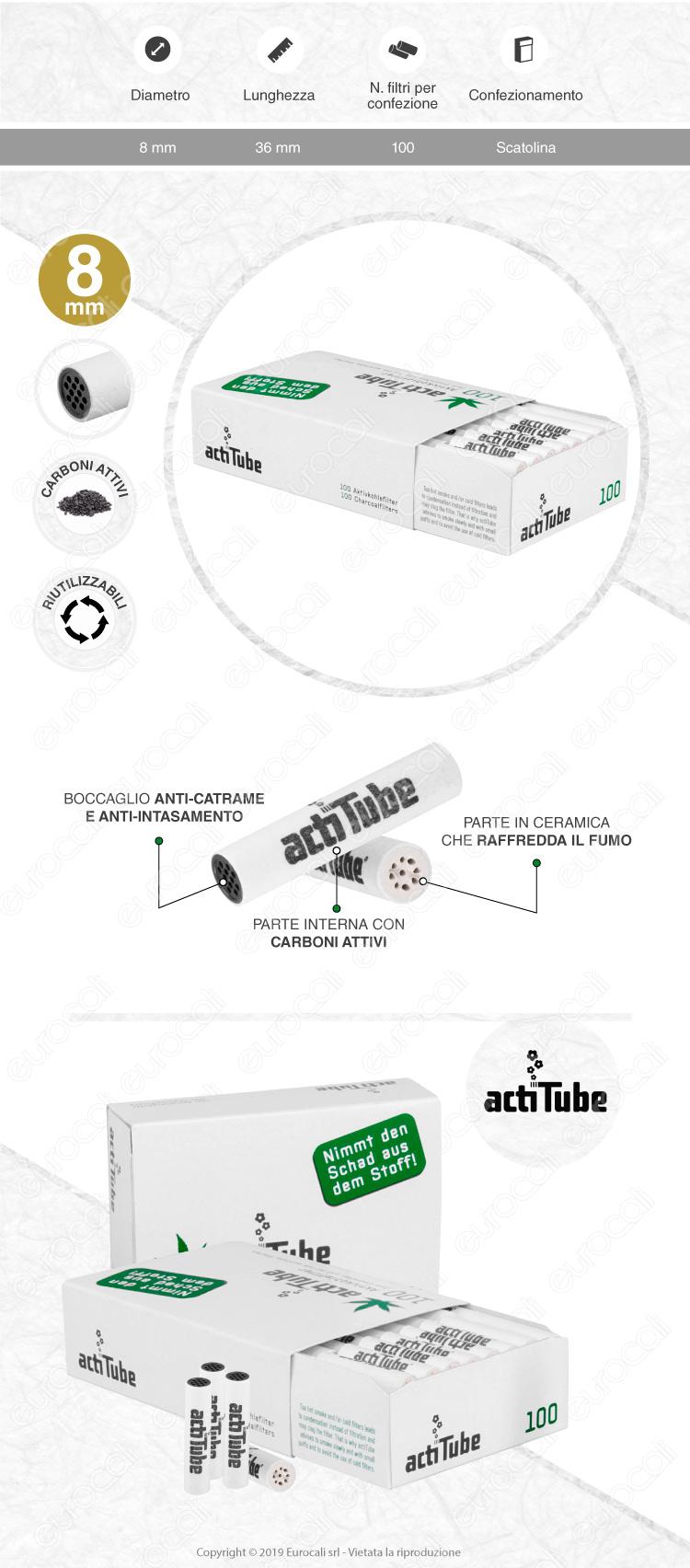Actitube Filtri Carboni