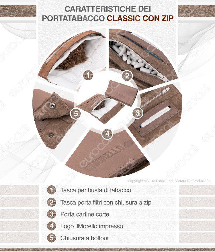 banner portatabacco classic zip