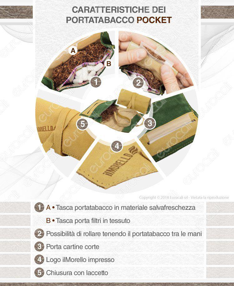 banner portatabacco pocket