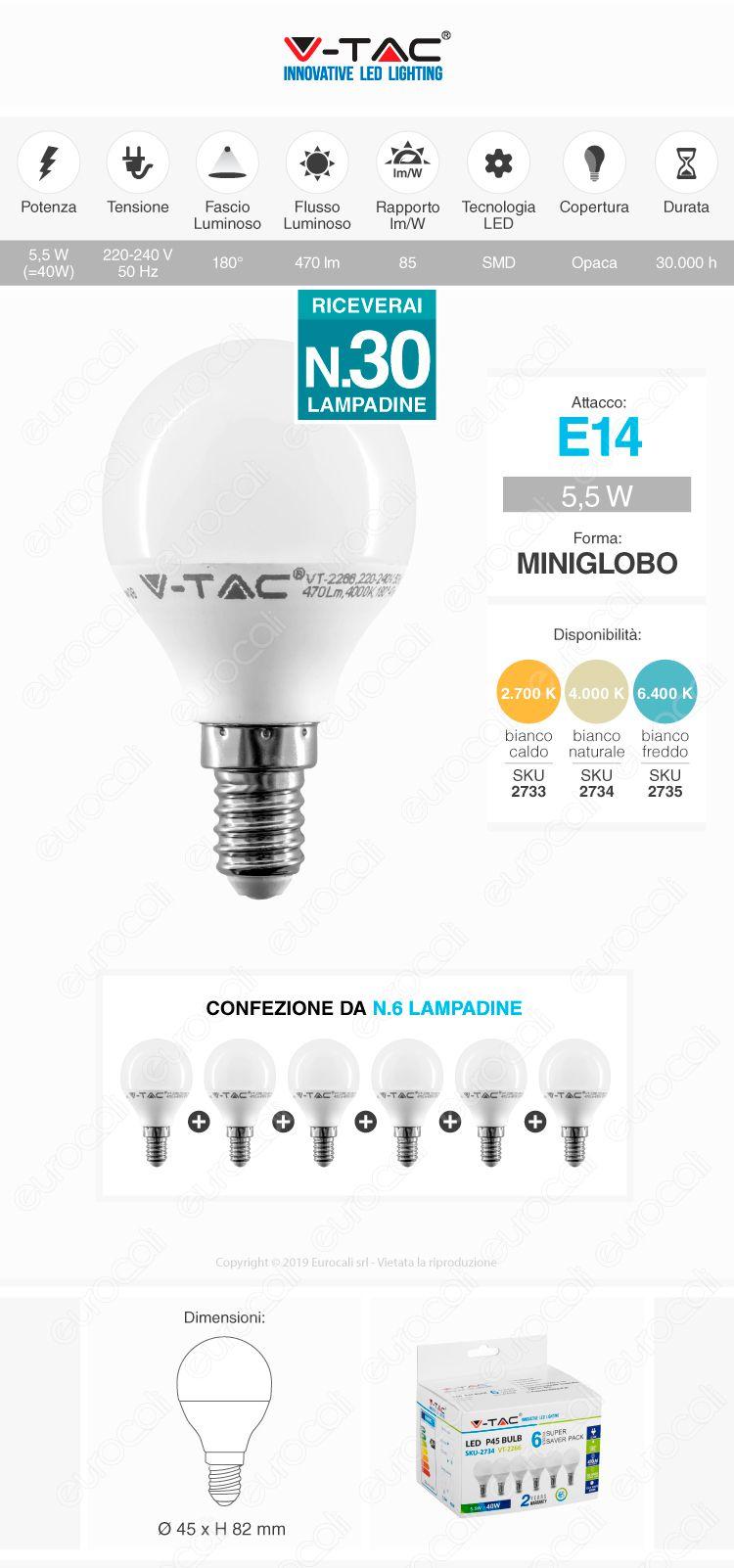 30x Lampadine LED E14 5,5W MniGlobo