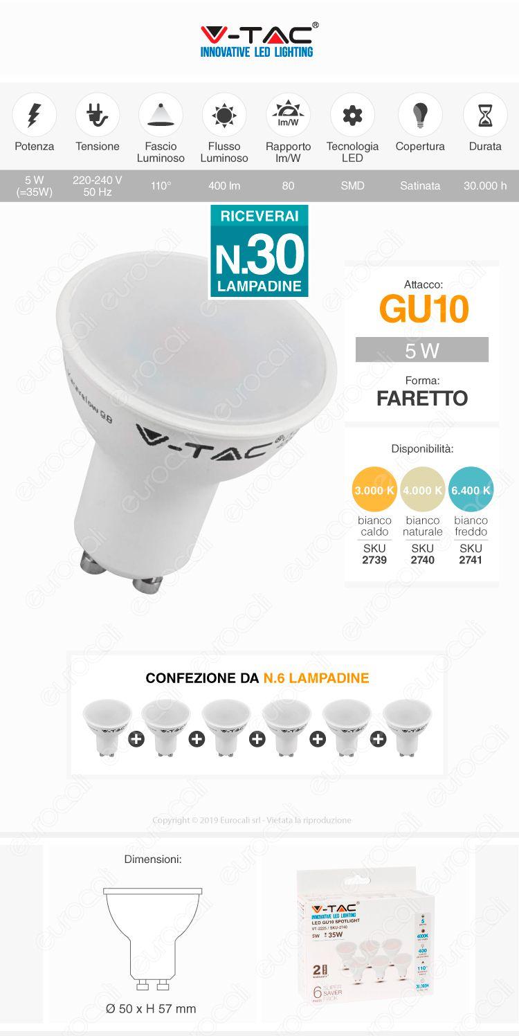 30x Faretti LED GU10 5W Spotlight 110°