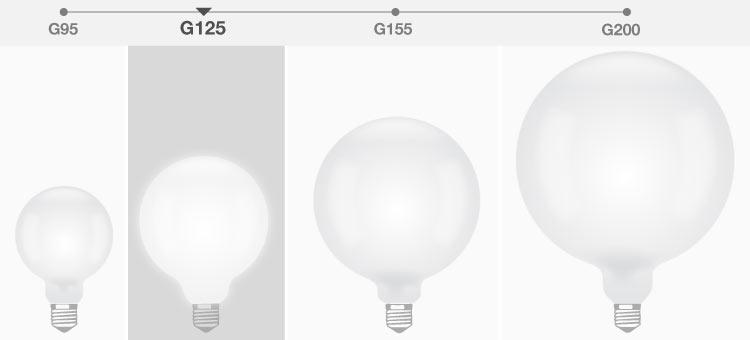 banner daylight lampadine g125