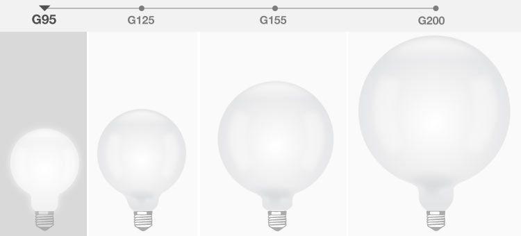 banner daylight lampadine g80