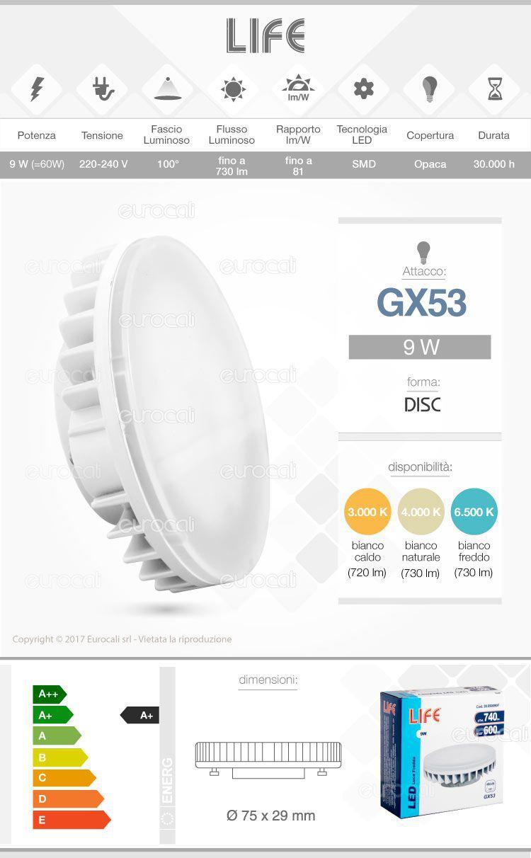 Kanlux Lampadina LED GX53