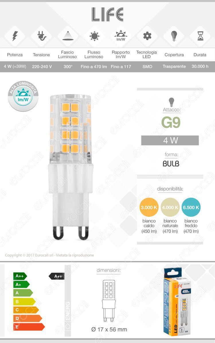 lampada led g9 life