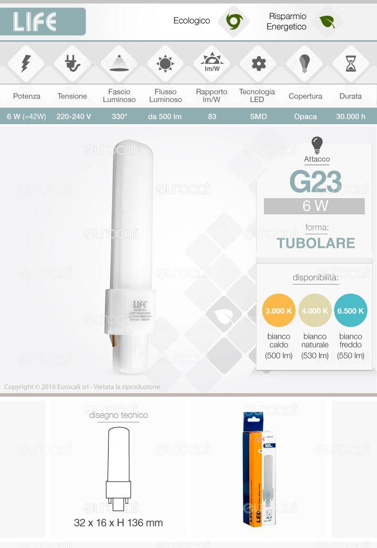 Lampadina LED Bulb PLC