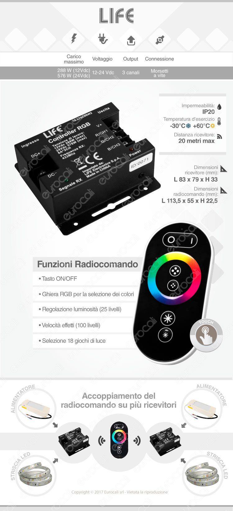 inserzione-controllerRGB Life