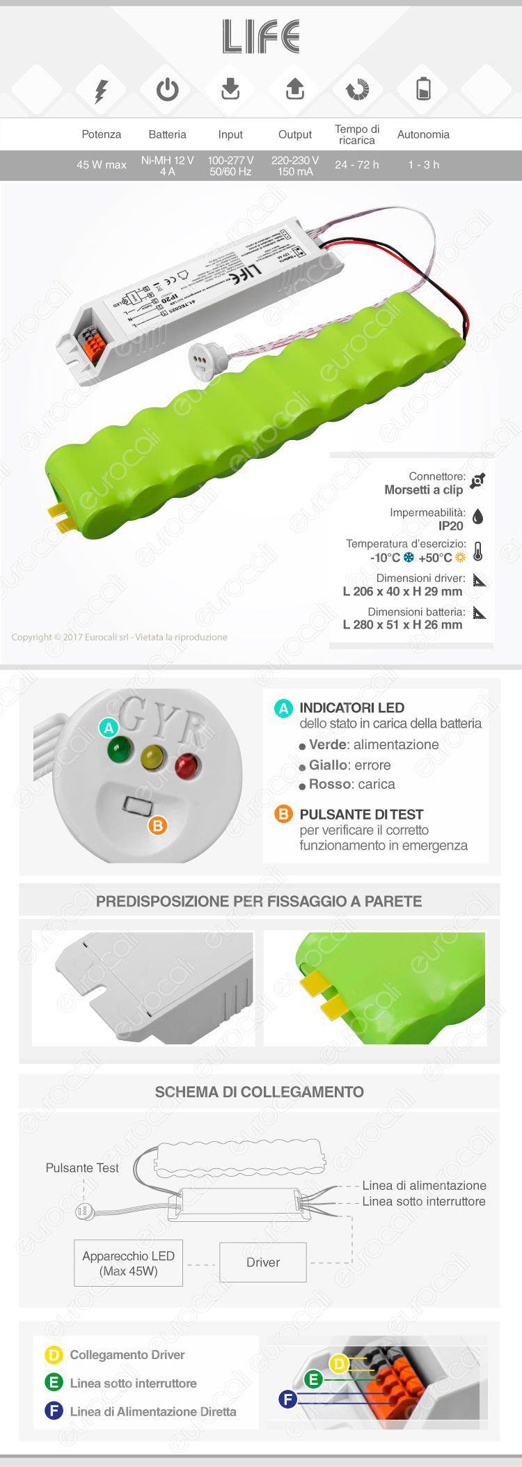 kit emergenza Life
