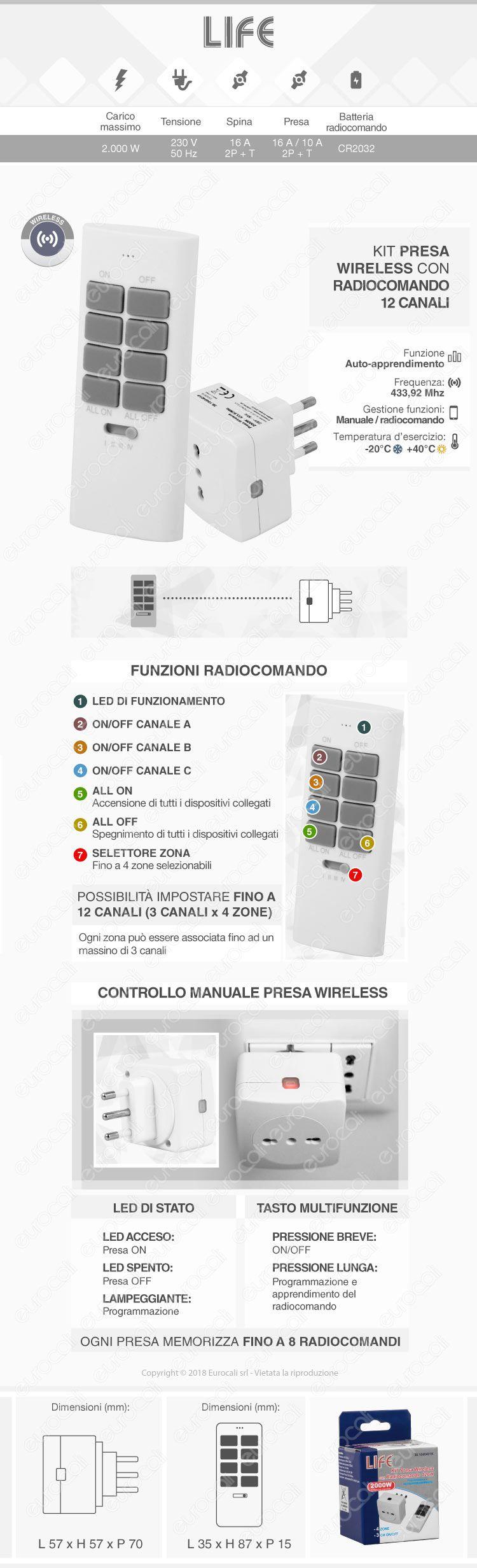 Kit Presa Wireless Bivalente Life con Spina 16A e Radiocomando da 12 Canali