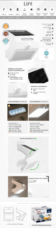 bot lighting shot lampada  led da muro con sensore di movimento