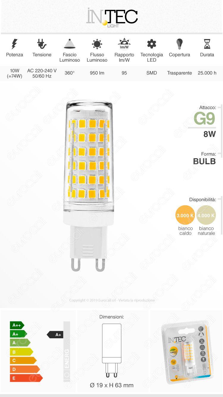 lampada led g9 fan europe intec light