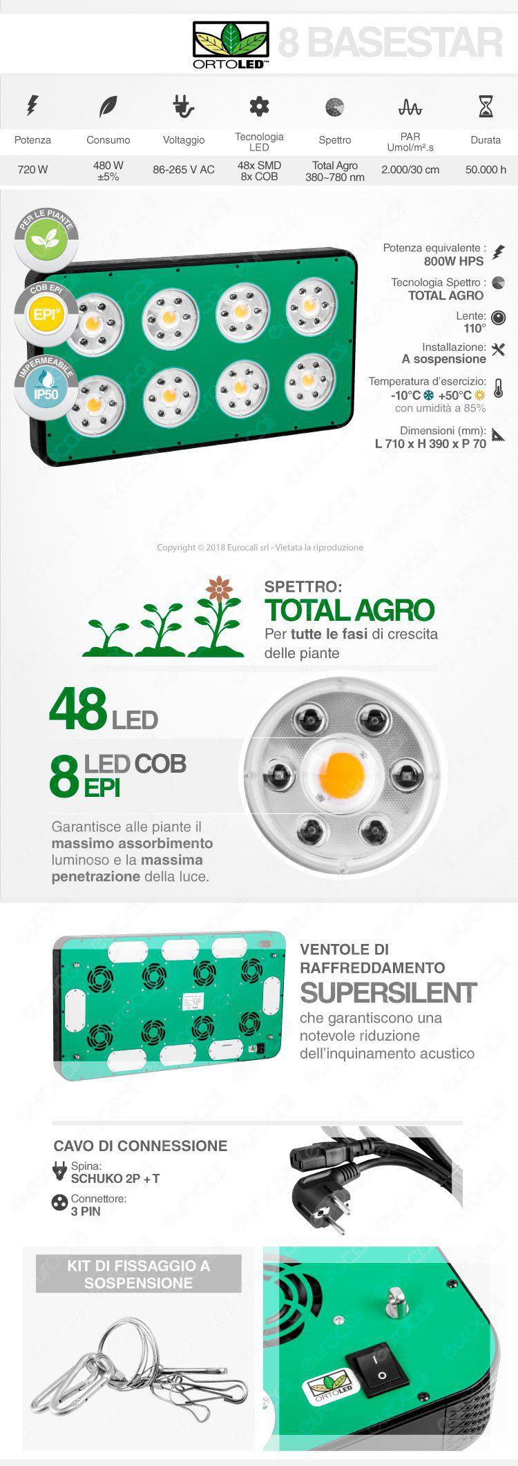 Lampada LED 720W per Coltivazione Indoor Consumo Reale 480W Ortoled Basestar Total Agro