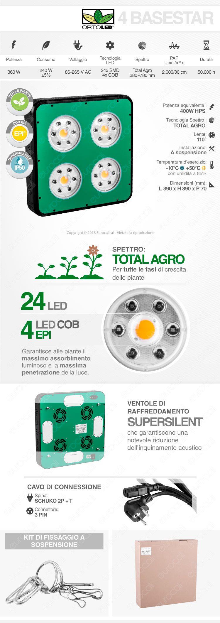 Lampada LED 360W Ortoled Basestar Total Agro