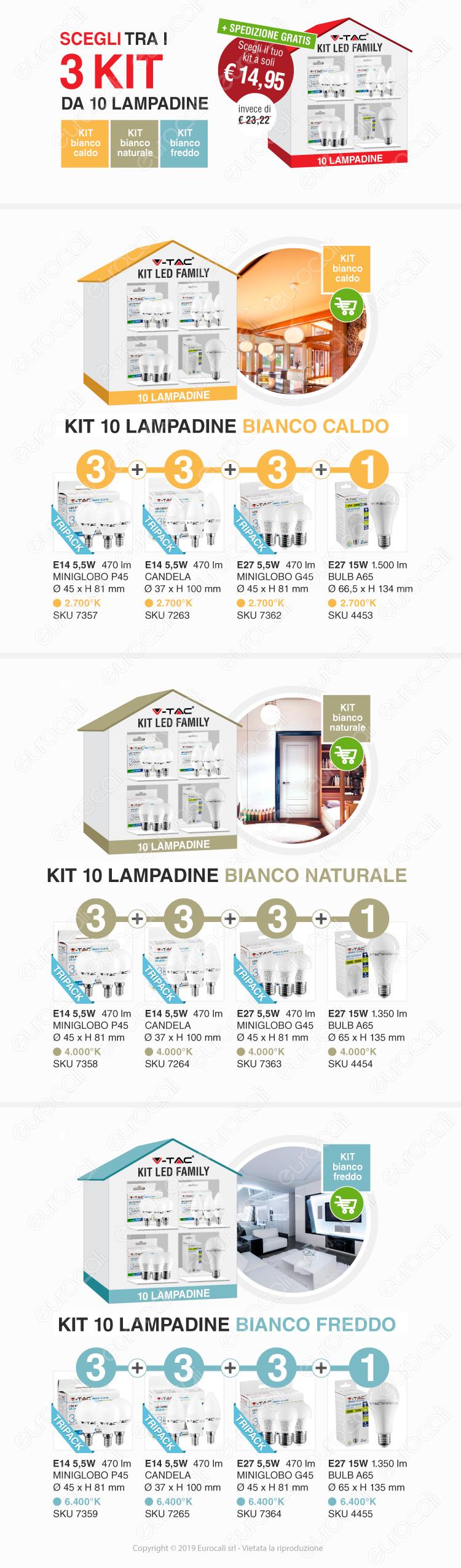 Wiva Kit Eurocali LED