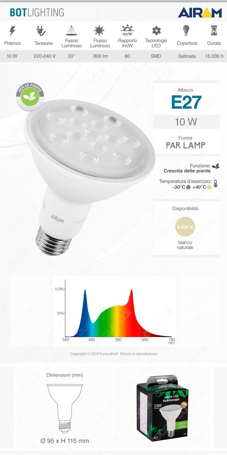 bot lighting airam led par lamp