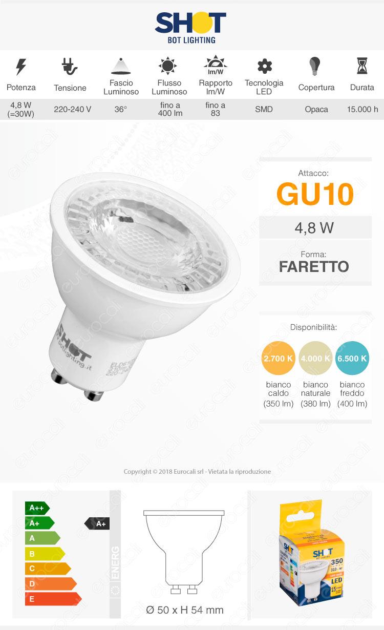 Bot Lighting Lampadina LED GU10