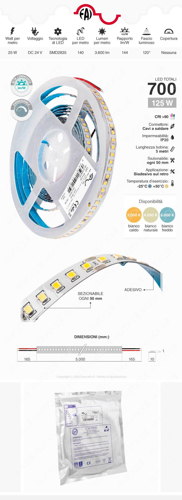 FAI Striscia LED Monocolore 140 LED/metro 24V CRI≥90