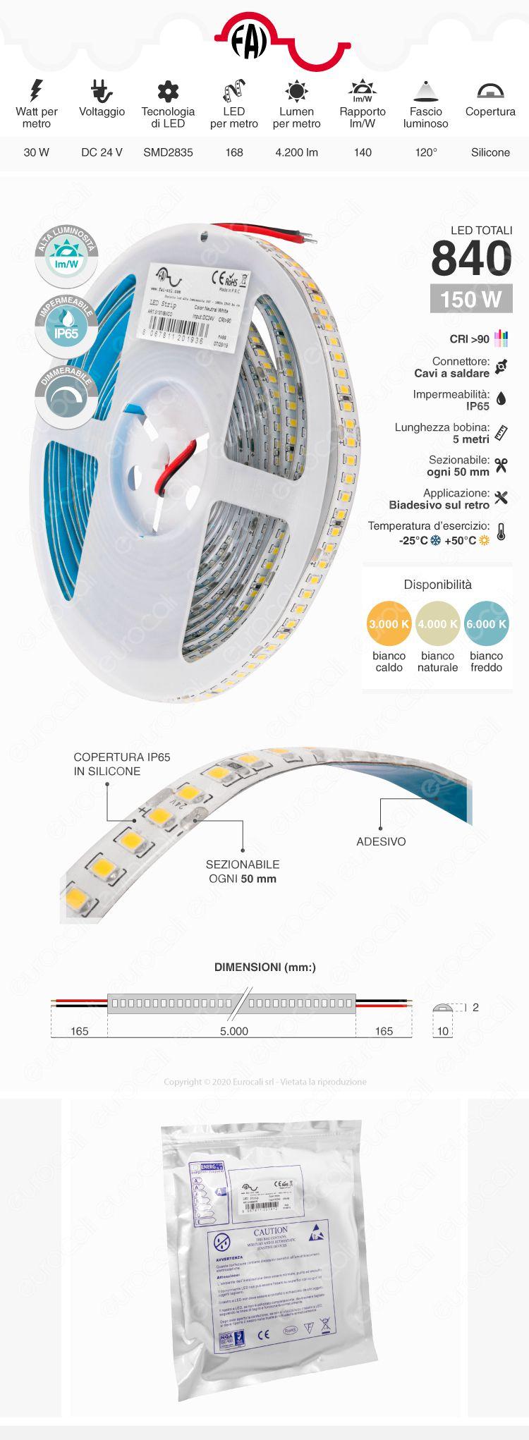 FAI Striscia LED Monocolore 168 LED/metro 24V CRI≥90