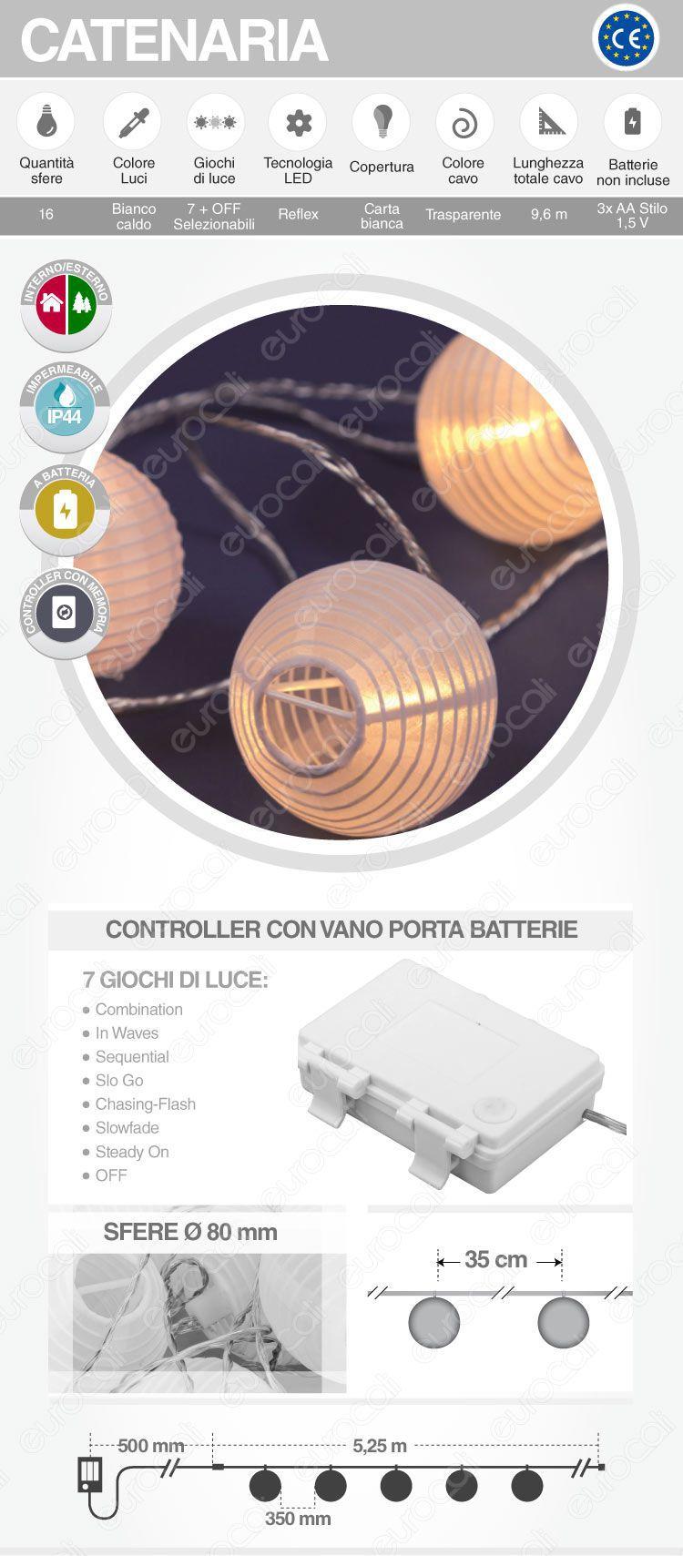 catena LED