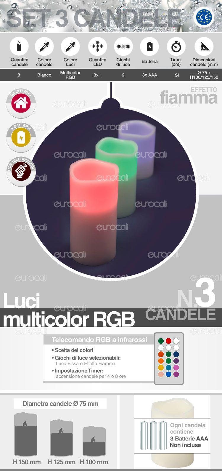candele led rgb