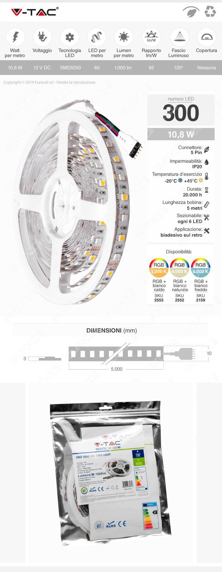striscia LED RGB+W