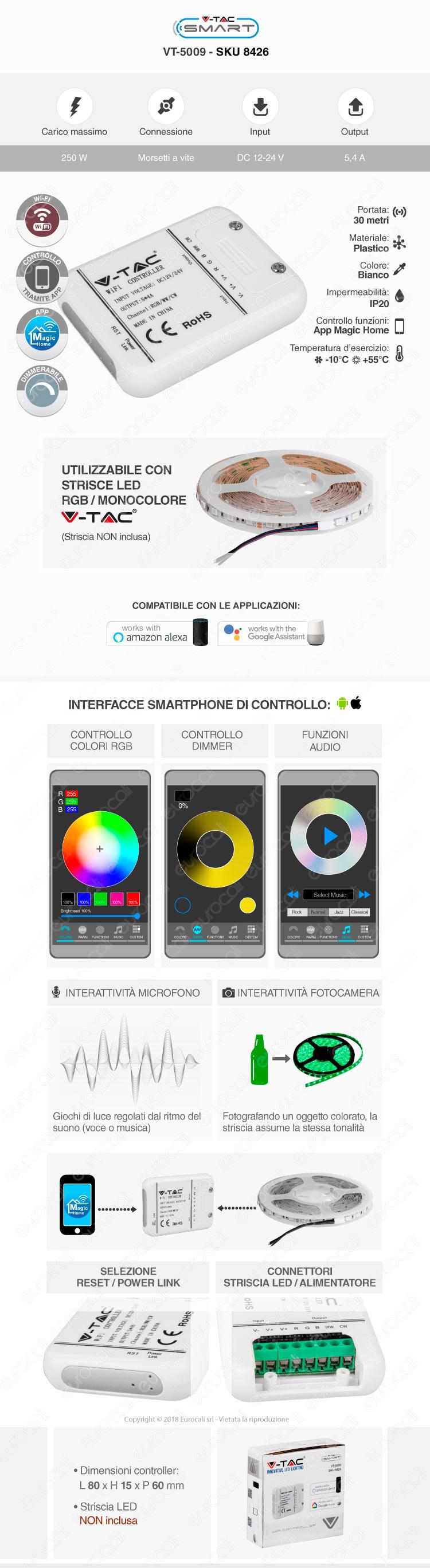 controller per strisce LED