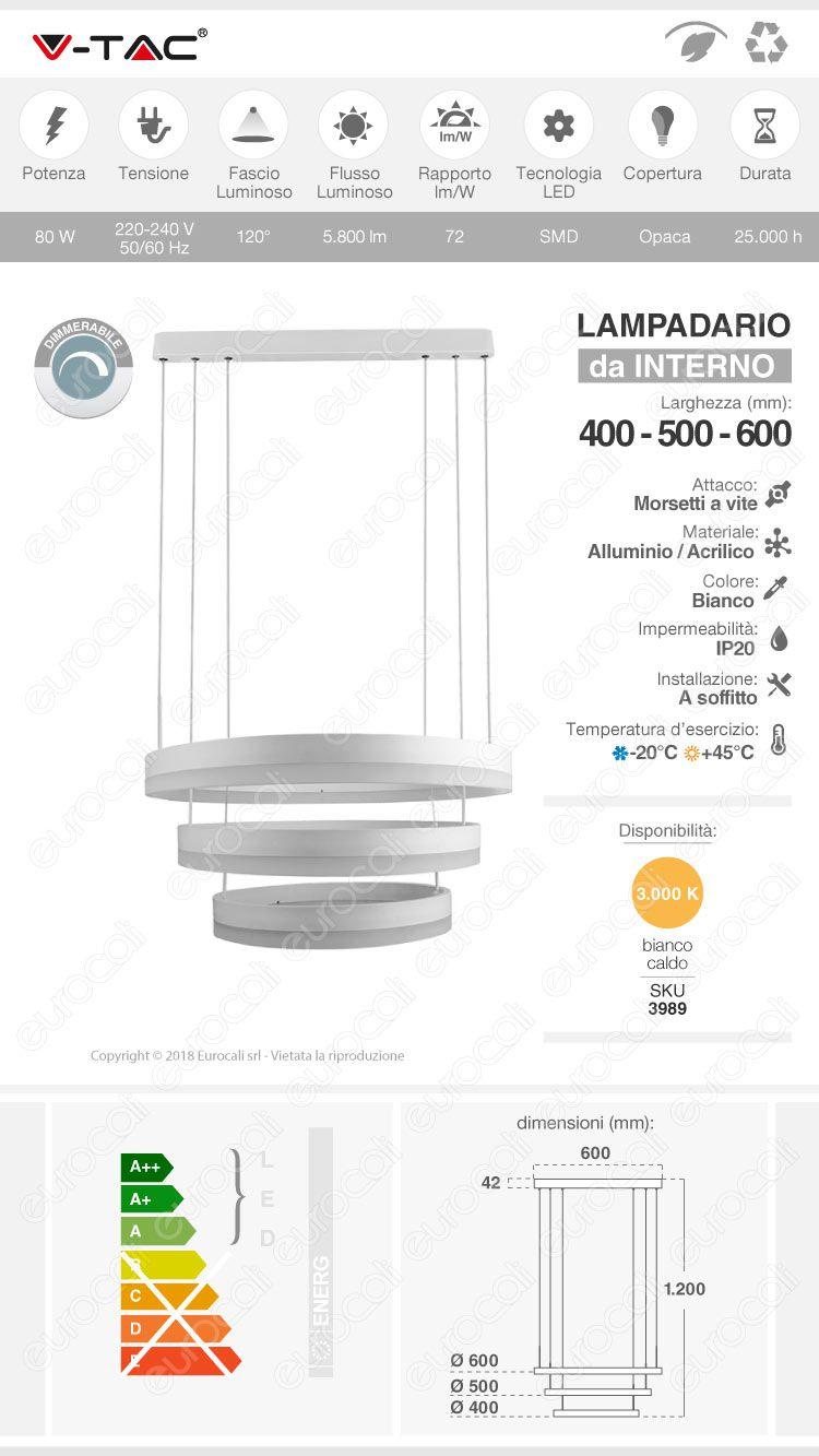 lampada led sospensione 80W