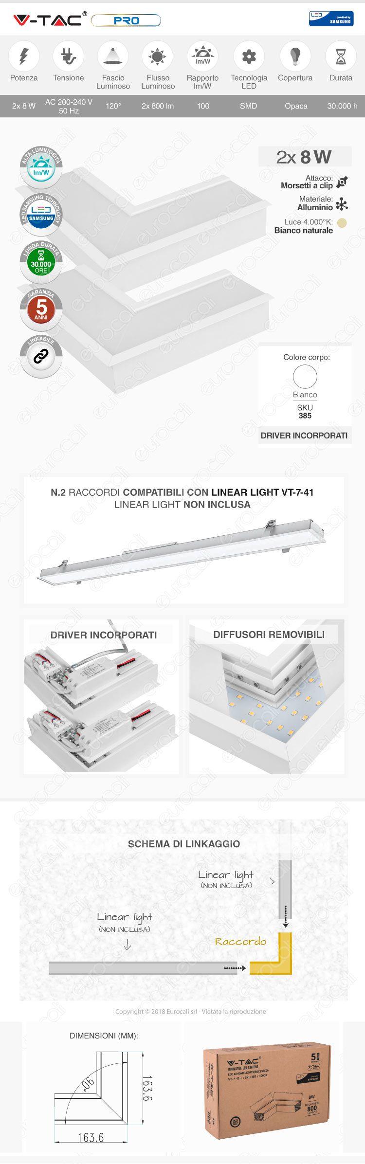V-Tac PRO VT-7-41L Coppia di Lampade LED Raccordo a Incasso Linear Light 8W Chip Samsung White Body