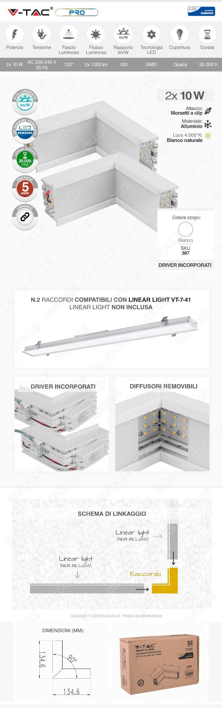 V-Tac PRO VT-7-41LN Coppia di Lampade LED Raccordo a Incasso Linear Light 10W Chip Samsung White Body