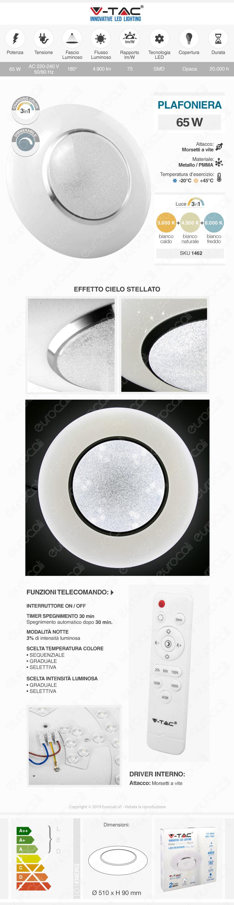 V-Tac VT-8504 Plafoniera LED 65W Forma Circolare Effetto Cielo Stellato con Telecomando