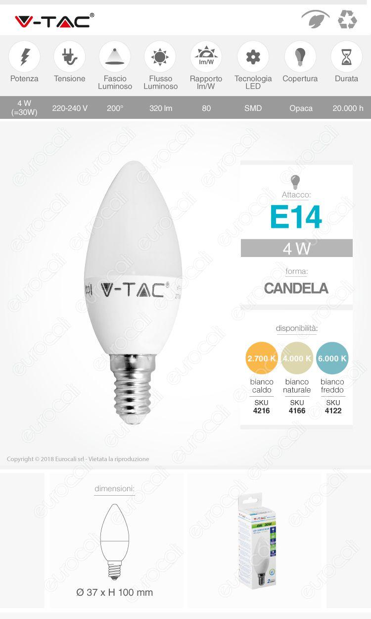 Lampadina LED E14 4W Candela