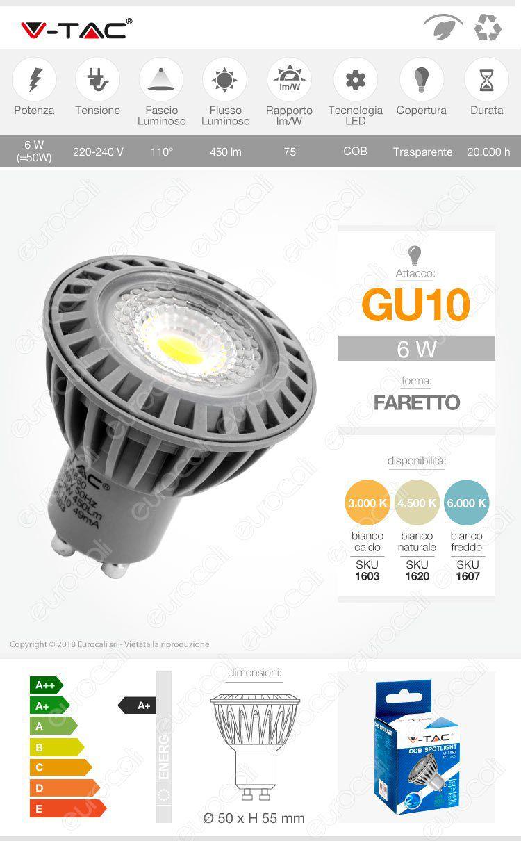 LED V-TAC VT-860 GU10