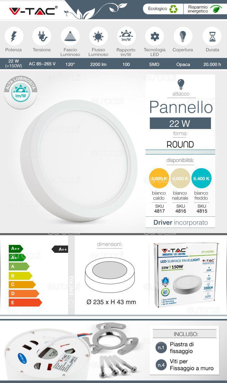 Pannello LED 22W
