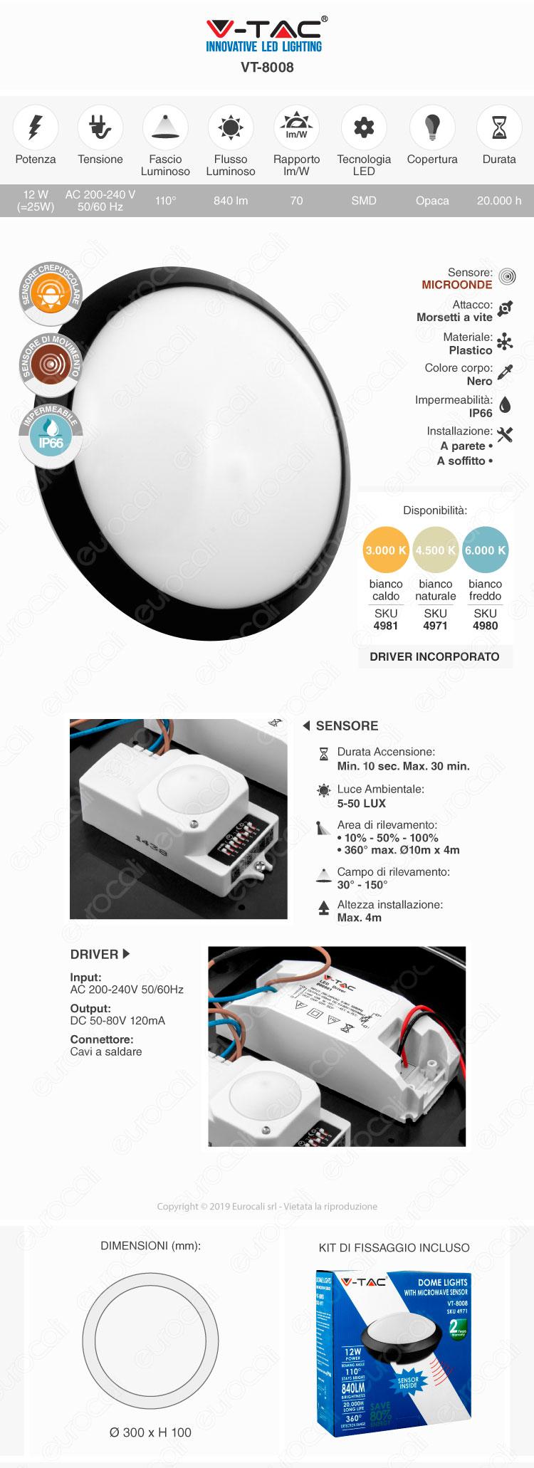 Faretto LED Cob 15W AR111 G53