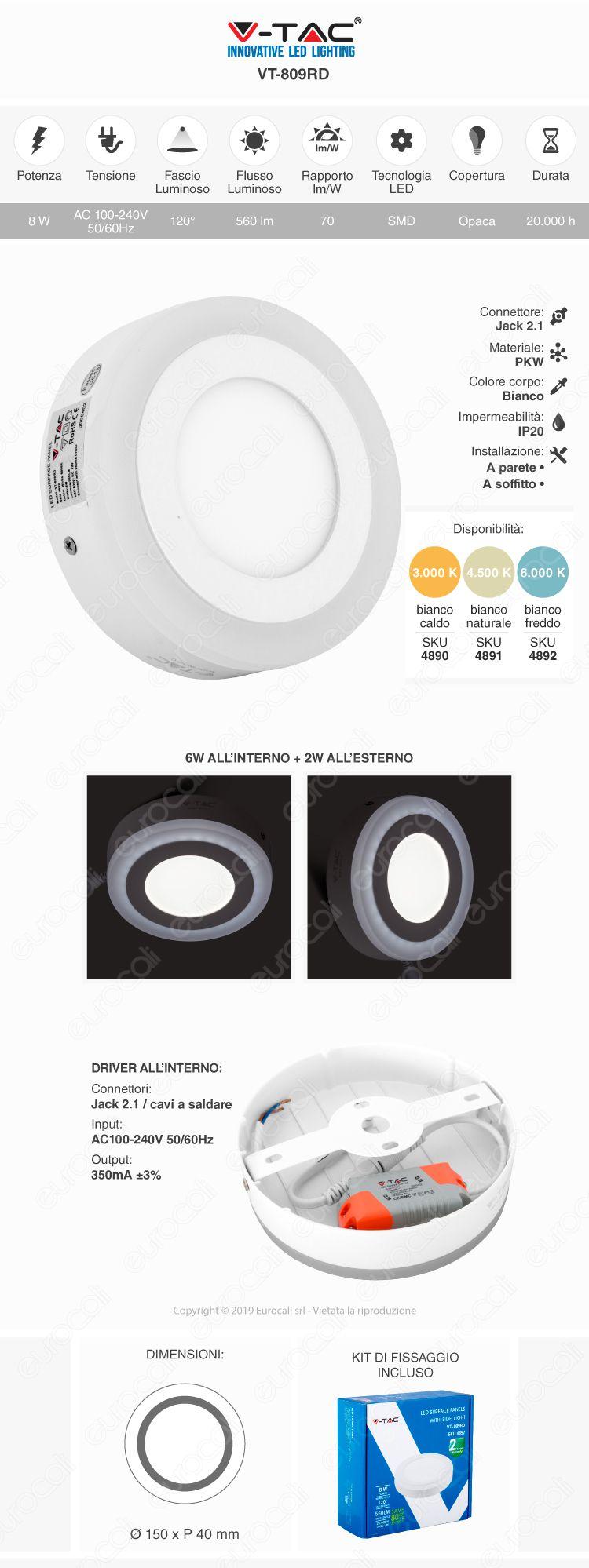 Pannello Doppio LED