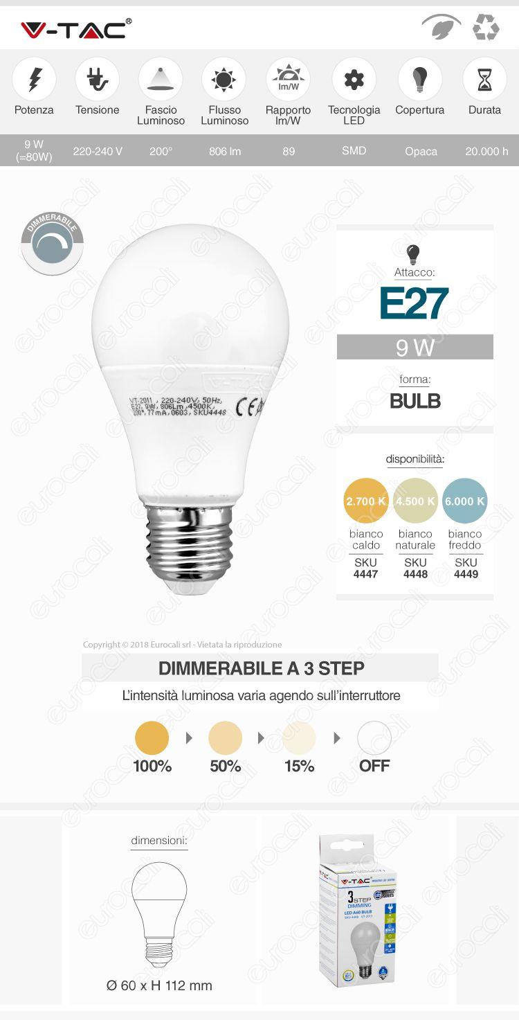 Lampadina LED E27 Bulb