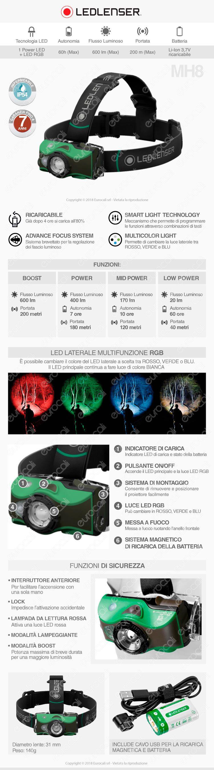 Ledlenser MH8 Torcia LED Headlight Multicolore e Multifunzione Colore Verde - Torcia Frontale